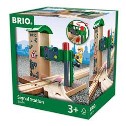 Brio-Station de contôle et d'aiguillage