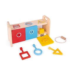Boîte à clés - Essentiel