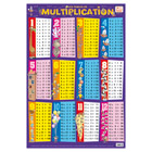 Poster Multiplication