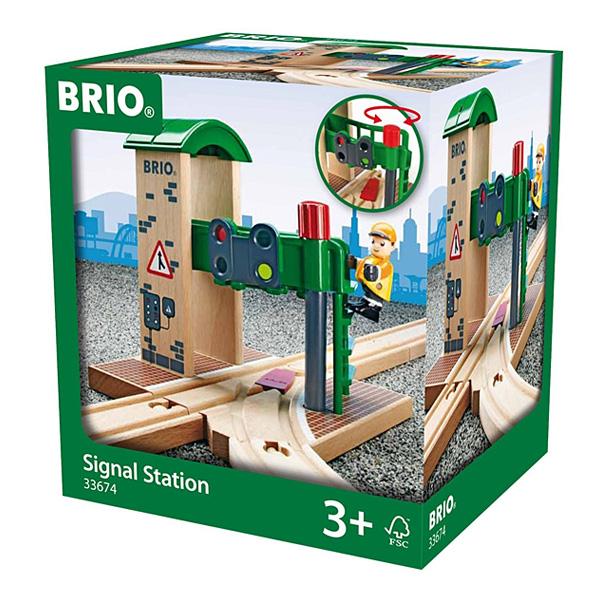 Brio-Station de contôle et d