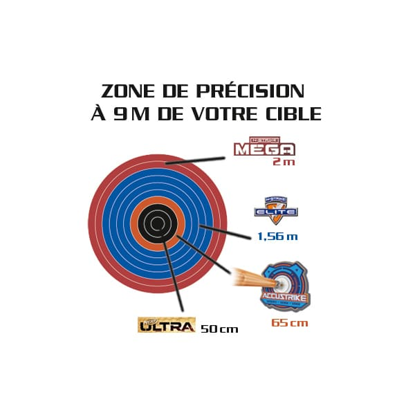 Munitions Nerf Ultra - Pack de 20 fléchettes Nerf Ultra